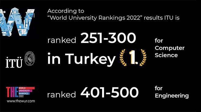 ITU is Turkey's First in Computer Science Görseli