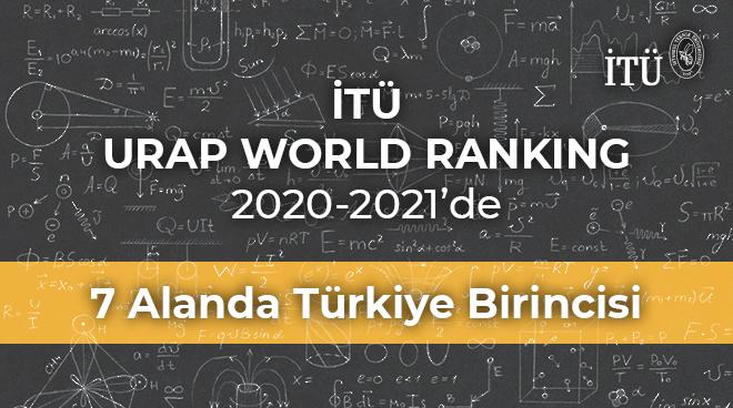 İTÜ, URAP Sıralaması'nda 7 Alanda Türkiye'de Lider Görseli
